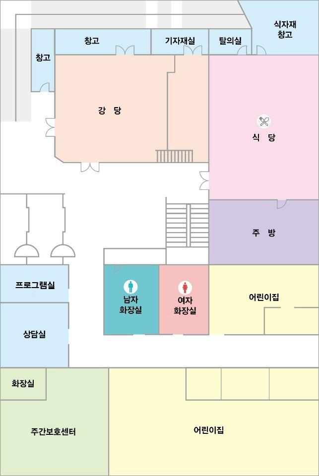 1층 - 강당, 식당, 주방, 어린이집, 주간보호센터, 작업평가실, 상담실, 작업실, 창고, 기자재실, 탈의실, 식자재창고, 화장실